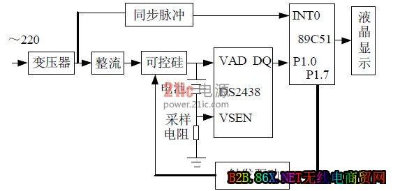 充电器原理结构框图